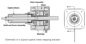 Linear stepper motor - Rotero
